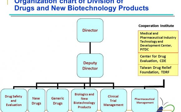 New Biotechnology Products