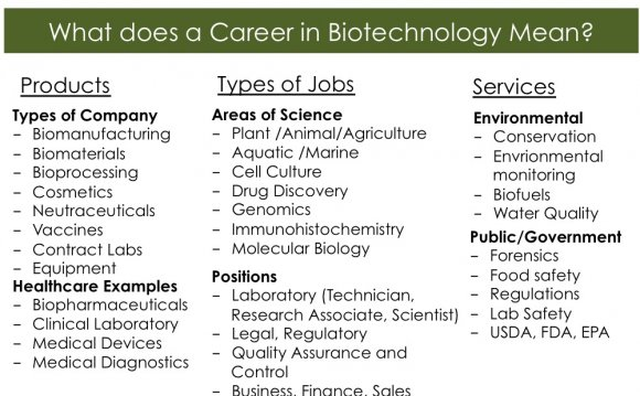Careers in Biotechnology field