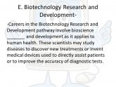 Biotechnology research and development Careers