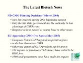 Latest Biotech News