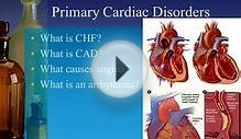 Pharmacology for the Heart-Cardiac Glycosides Part 1